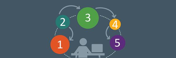 5 grunner til at du bør ta en executive mba.png