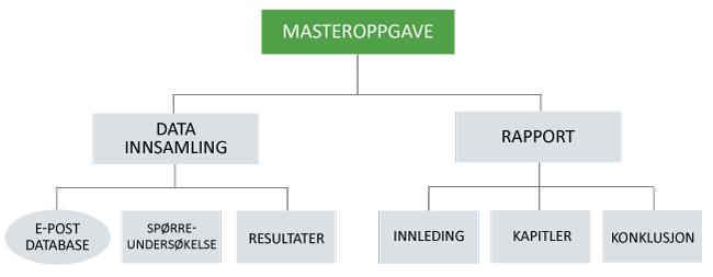 Eksempel produktnedbrytningsstruktur-1